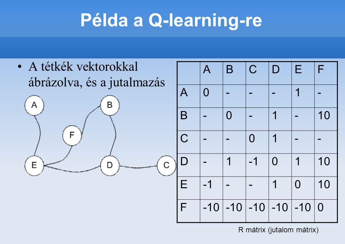 Példa a Q-learning-re A tétkék vektorokkal ábrázolva, és a jutalmazás ABCDEF A0---1- B-0-1-10 C--01-- D-10110 E--1010 F-10 0 R mátrix (jutalom mátrix)