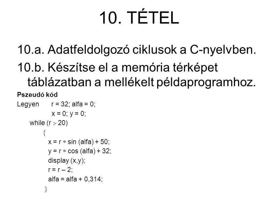 10. TÉTEL 10.a. Adatfeldolgozó ciklusok a C-nyelvben. 10.b. Készítse el a memória térképet táblázatban a mellékelt példaprogramhoz. Pszeudó kód Legyen