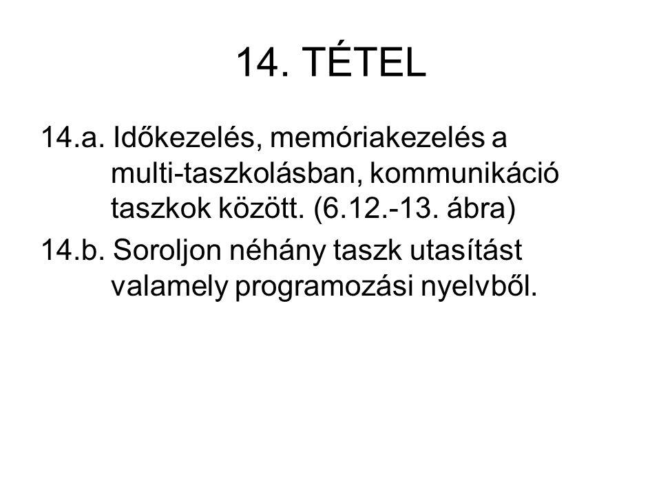 14. TÉTEL 14.a. Időkezelés, memóriakezelés a multi-taszkolásban, kommunikáció taszkok között. (6.12.-13. ábra) 14.b. Soroljon néhány taszk utasítást v