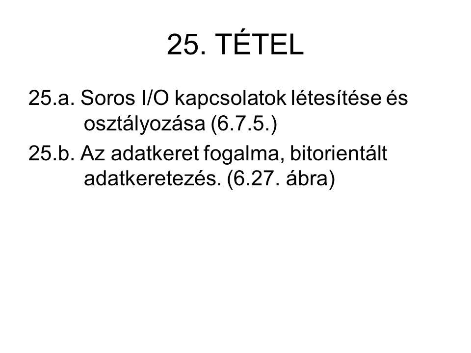 25. TÉTEL 25.a. Soros I/O kapcsolatok létesítése és osztályozása (6.7.5.) 25.b. Az adatkeret fogalma, bitorientált adatkeretezés. (6.27. ábra)
