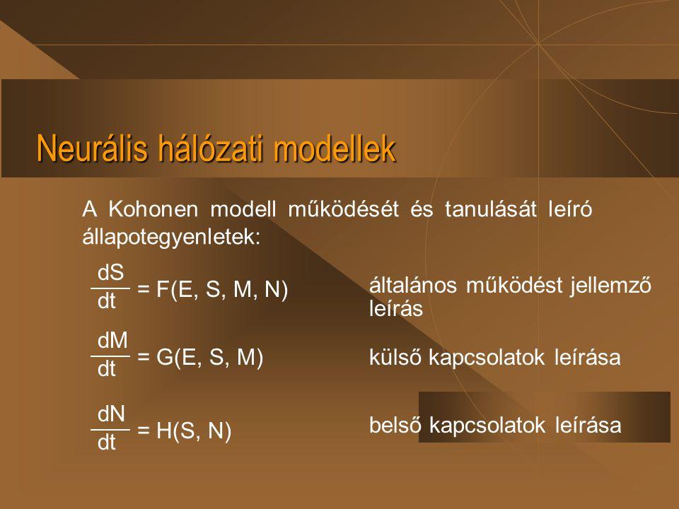 Neurális hálózati modellek A Kohonen modell működését és tanulását leíró állapotegyenletek: dM dt dS dt dN dt = F(E, S, M, N) = G(E, S, M) = H(S, N) á