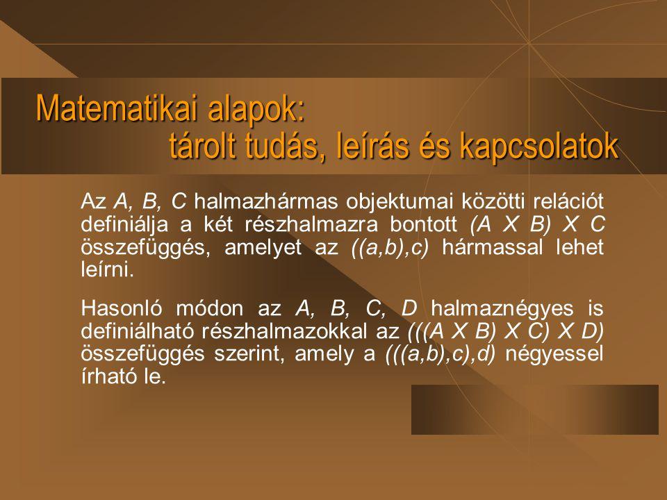 Matematikai alapok: tárolt tudás, leírás és kapcsolatok Az A, B, C halmazhármas objektumai közötti relációt definiálja a két részhalmazra bontott (A X