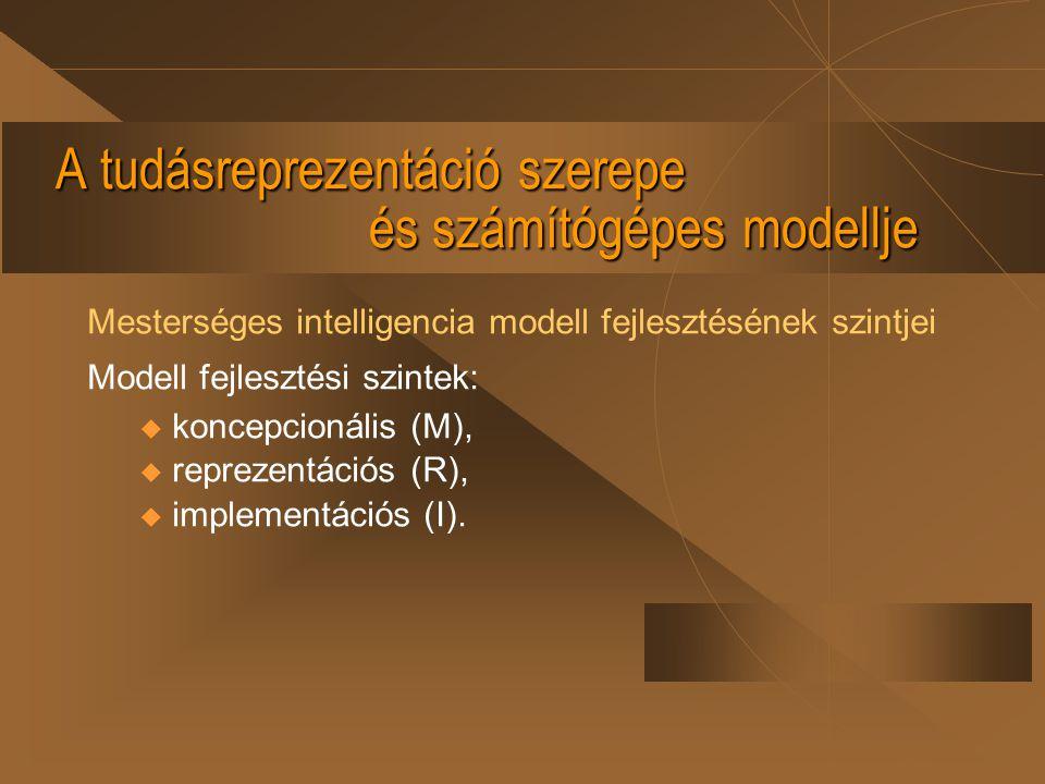 A tudásreprezentáció szerepe és számítógépes modellje Mesterséges intelligencia modell fejlesztésének szintjei Modell fejlesztési szintek: u koncepcio