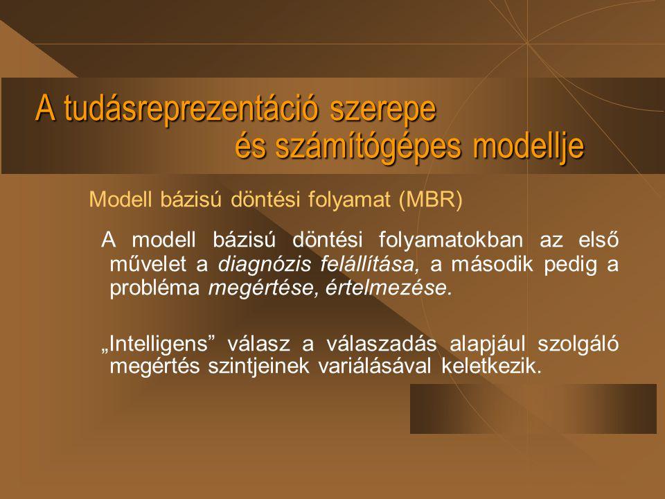 A tudásreprezentáció szerepe és számítógépes modellje Modell bázisú döntési folyamat (MBR) A modell bázisú döntési folyamatokban az első művelet a dia