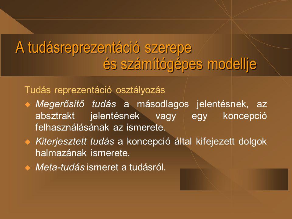 A tudásreprezentáció szerepe és számítógépes modellje Tudás reprezentáció osztályozás  Megerősítő tudás a másodlagos jelentésnek, az absztrakt jelent