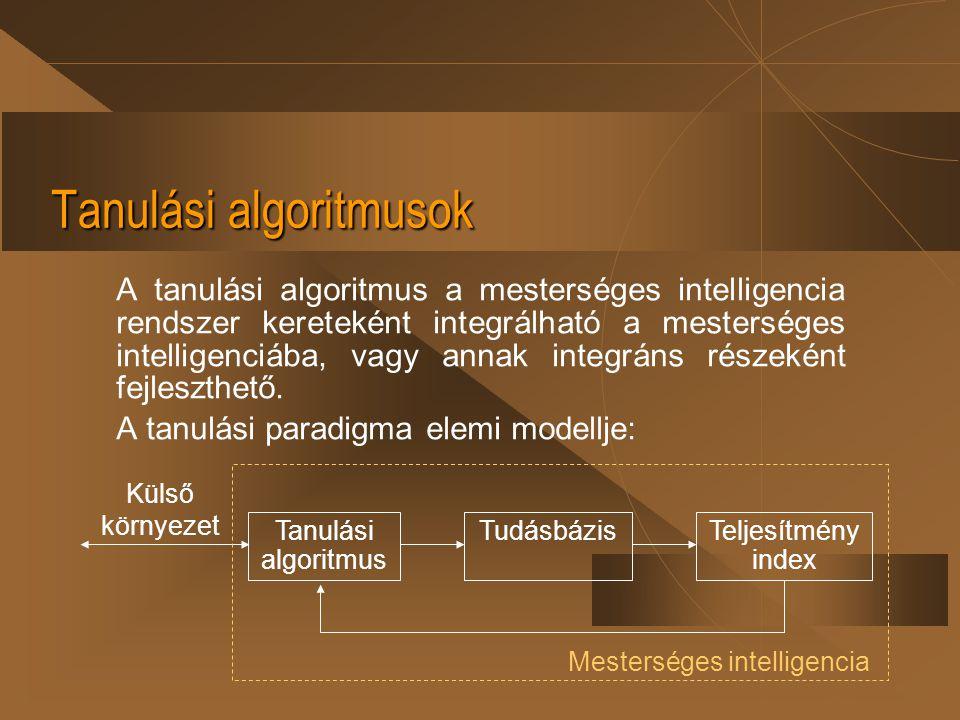 Tanulási algoritmusok A tanulási algoritmus a mesterséges intelligencia rendszer kereteként integrálható a mesterséges intelligenciába, vagy annak int
