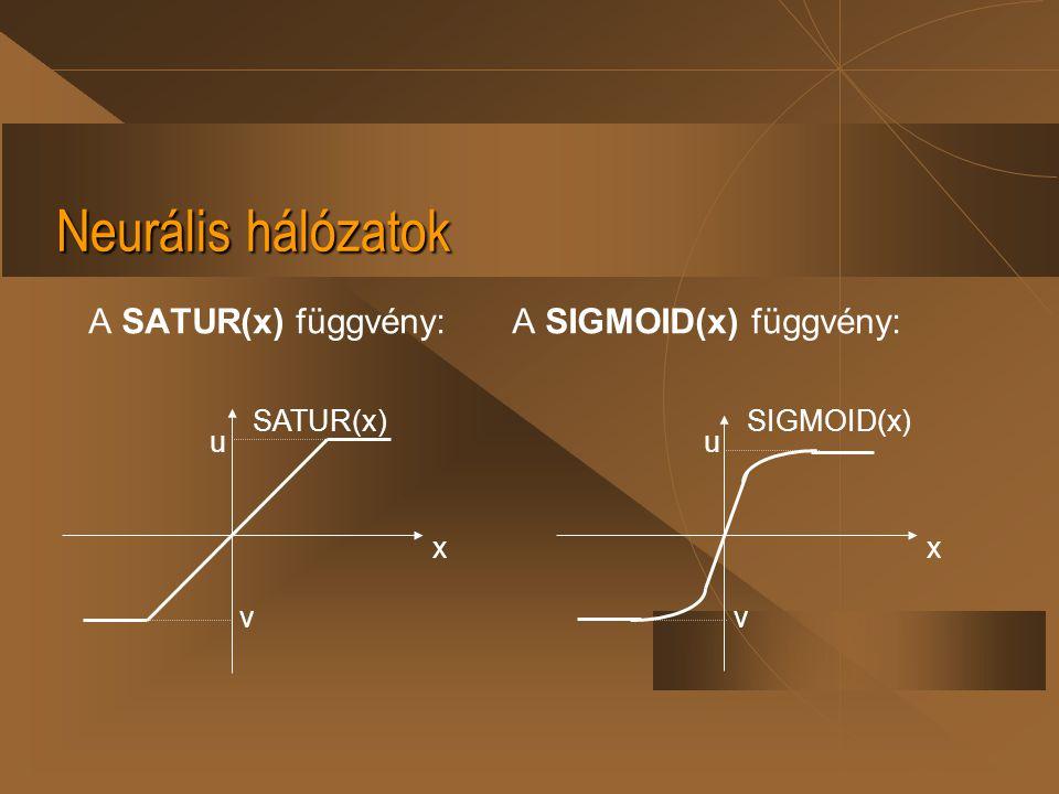 Neurális hálózatok A SATUR(x) függvény:A SIGMOID(x) függvény: u v x SATUR(x) x u v SIGMOID(x)