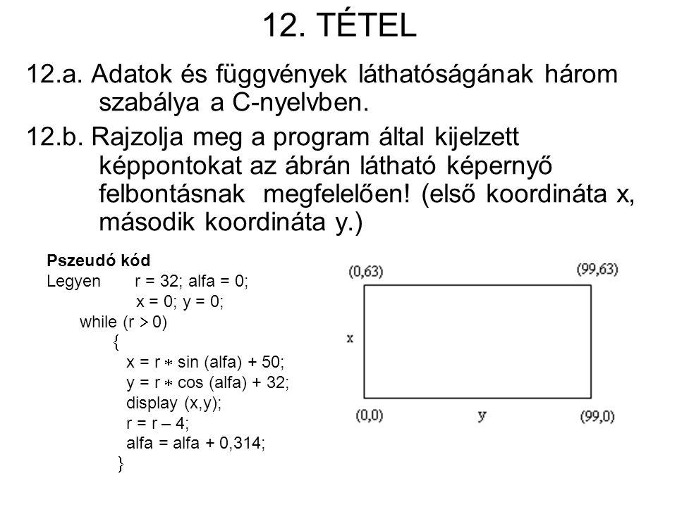 12. TÉTEL 12.a. Adatok és függvények láthatóságának három szabálya a C-nyelvben. 12.b. Rajzolja meg a program által kijelzett képpontokat az ábrán lát