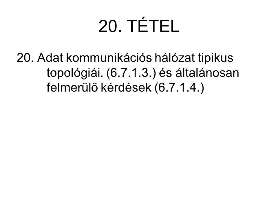 20. TÉTEL 20. Adat kommunikációs hálózat tipikus topológiái. (6.7.1.3.) és általánosan felmerülő kérdések (6.7.1.4.)