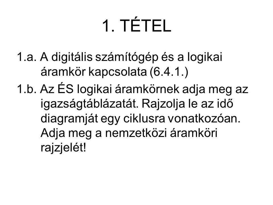 1. TÉTEL 1.a. A digitális számítógép és a logikai áramkör kapcsolata (6.4.1.) 1.b. Az ÉS logikai áramkörnek adja meg az igazságtáblázatát. Rajzolja le