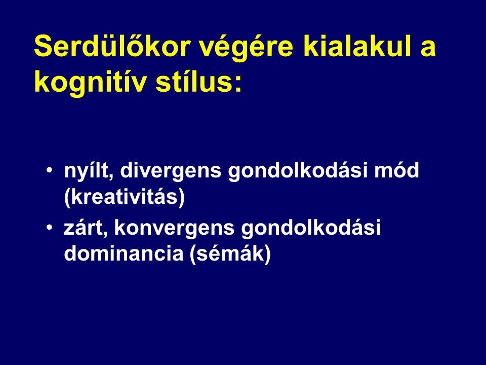 Serdülőkor végére kialakul a kognitív stílus: nyílt, divergens gondolkodási mód (kreativitás) zárt, konvergens gondolkodási dominancia (sémák)