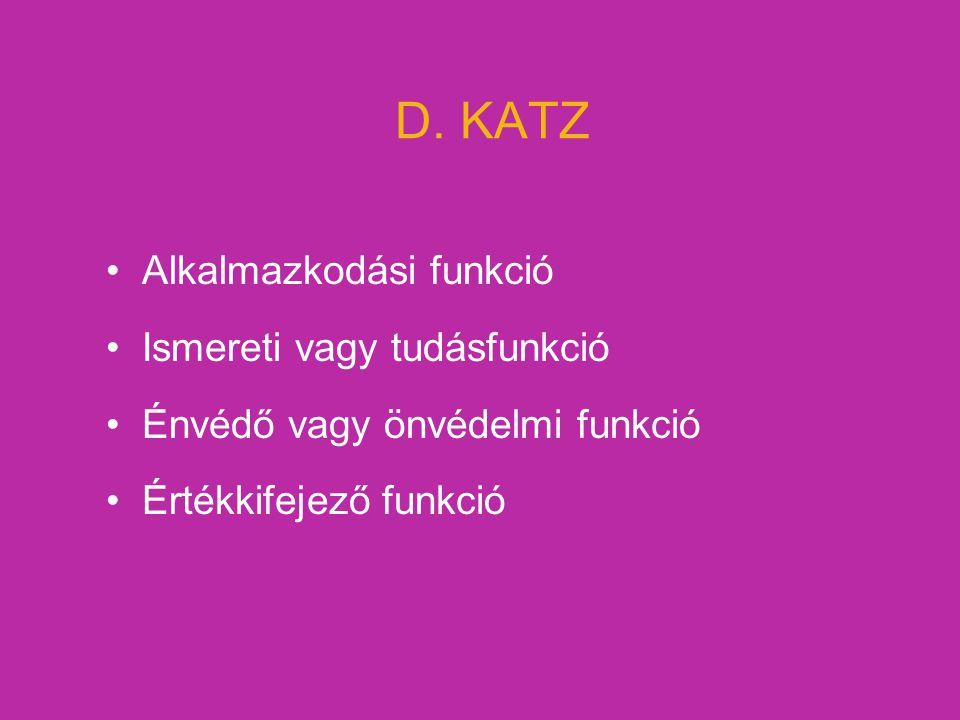 D. KATZ Alkalmazkodási funkció Ismereti vagy tudásfunkció Énvédő vagy önvédelmi funkció Értékkifejező funkció