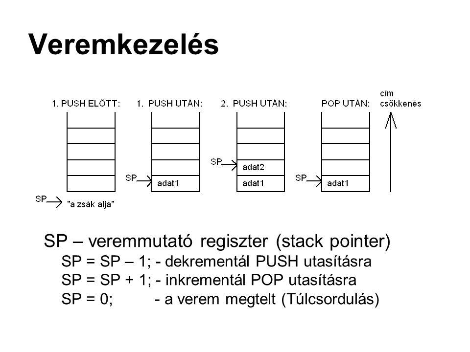 Veremkezelés SP – veremmutató regiszter (stack pointer) SP = SP – 1; - dekrementál PUSH utasításra SP = SP + 1; - inkrementál POP utasításra SP = 0; -