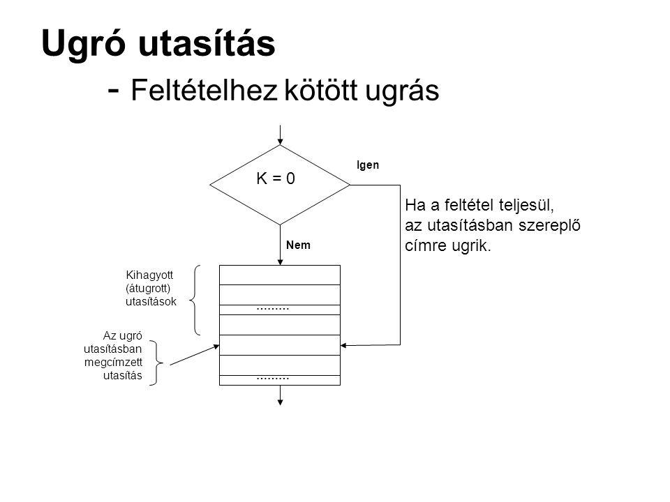 Ugró utasítás - Feltételhez kötött ugrás K = 0 Igen Nem Kihagyott (átugrott) utasítások ……… Az ugró utasításban megcímzett utasítás ……… Ha a feltétel