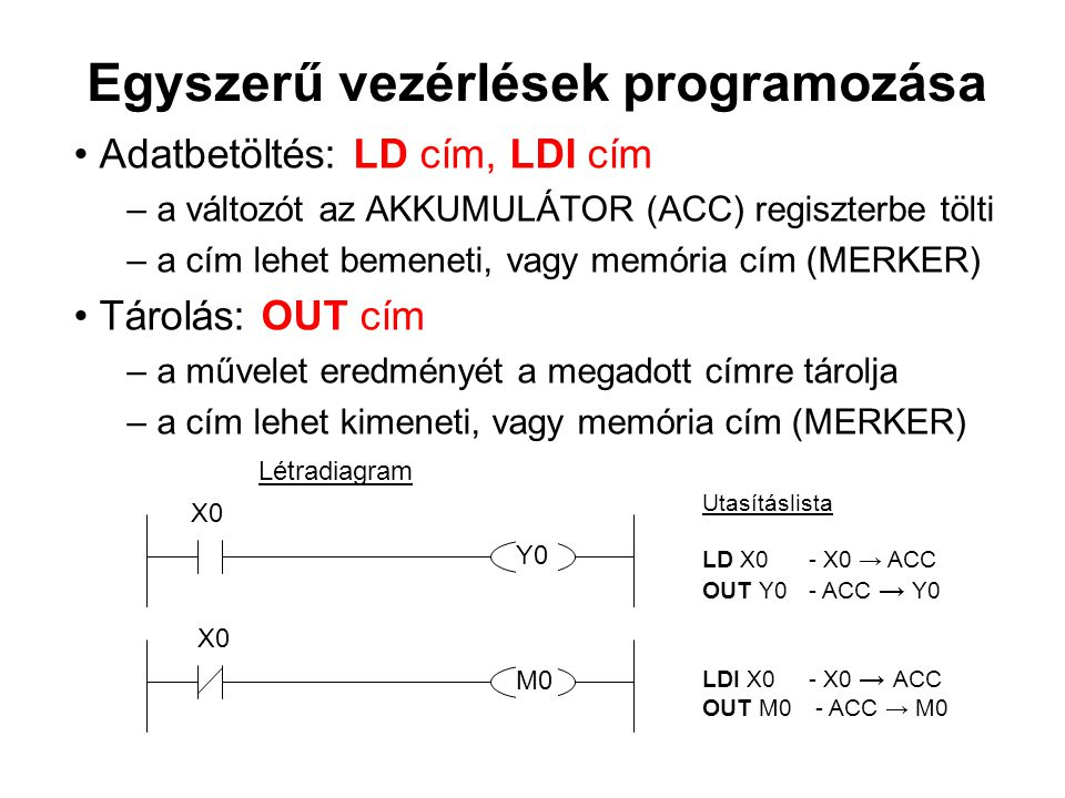 Egyszerű vezérlések programozása Adatbetöltés: LD cím, LDI cím – a változót az AKKUMULÁTOR (ACC) regiszterbe tölti – a cím lehet bemeneti, vagy memóri