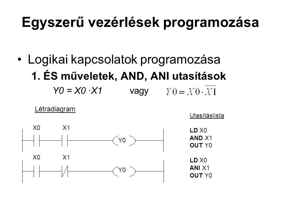 Egyszerű vezérlések programozása Logikai kapcsolatok programozása 1. ÉS műveletek, AND, ANI utasítások Y0 = X0 ∙X1vagy Y0 Y0 X0 X1 Utasításlista LD X0