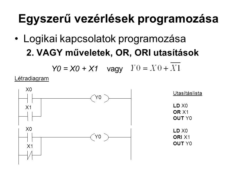 Egyszerű vezérlések programozása Logikai kapcsolatok programozása 2. VAGY műveletek, OR, ORI utasítások Y0 = X0 + X1 vagy Y0 X1 Y0 X1 X0 Utasításlista