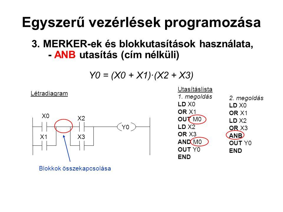 Egyszerű vezérlések programozása 3. MERKER-ek és blokkutasítások használata, - ANB utasítás (cím nélküli) Utasításlista 1. megoldás LD X0 OR X1 OUT M0