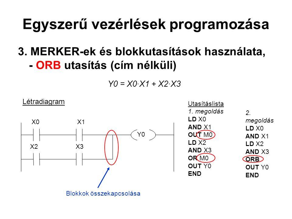 Egyszerű vezérlések programozása 3. MERKER-ek és blokkutasítások használata, - ORB utasítás (cím nélküli) Y0 = X0∙X1 + X2∙X3 Y0 X2 X3 X0 X1 2. megoldá