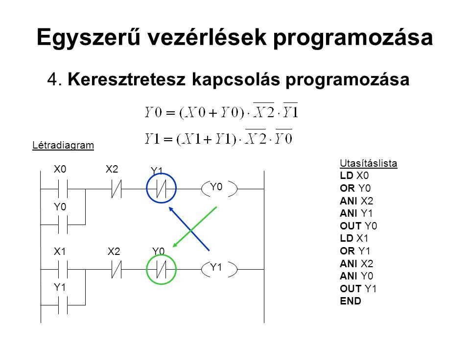 Egyszerű vezérlések programozása 4. Keresztretesz kapcsolás programozása Utasításlista LD X0 OR Y0 ANI X2 ANI Y1 OUT Y0 LD X1 OR Y1 ANI X2 ANI Y0 OUT