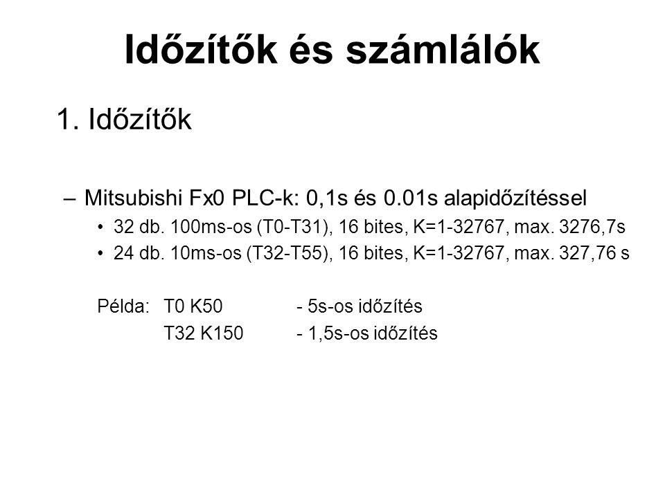 Időzítők és számlálók 1. Időzítők –Mitsubishi Fx0 PLC-k: 0,1s és 0.01s alapidőzítéssel 32 db. 100ms-os (T0-T31), 16 bites, K=1-32767, max. 3276,7s 24