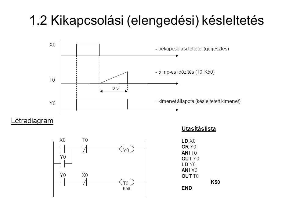 1.2 Kikapcsolási (elengedési) késleltetés X0 T0 Y0 - bekapcsolási feltétel (gerjesztés) - 5 mp-es időzítés (T0 K50) - kimenet állapota (késleltetett k