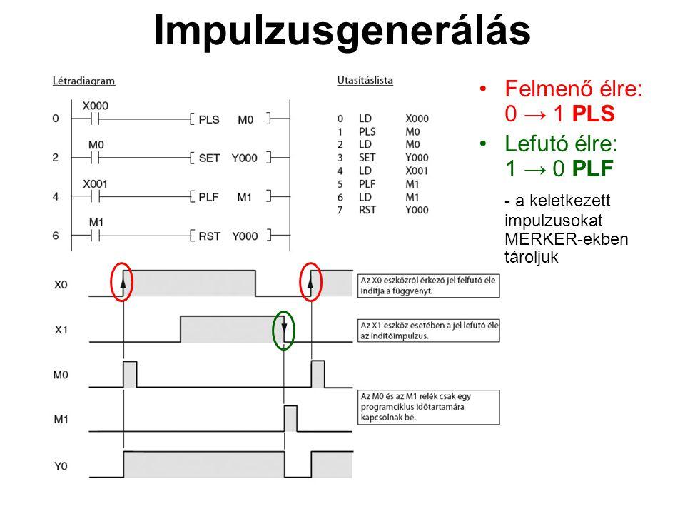 Impulzusgenerálás Felmenő élre: 0 → 1 PLS Lefutó élre: 1 → 0 PLF - a keletkezett impulzusokat MERKER-ekben tároljuk