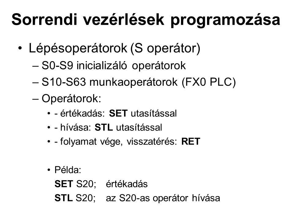 Sorrendi vezérlések programozása Lépésoperátorok (S operátor) –S0-S9 inicializáló operátorok –S10-S63 munkaoperátorok (FX0 PLC) –Operátorok: - értékad