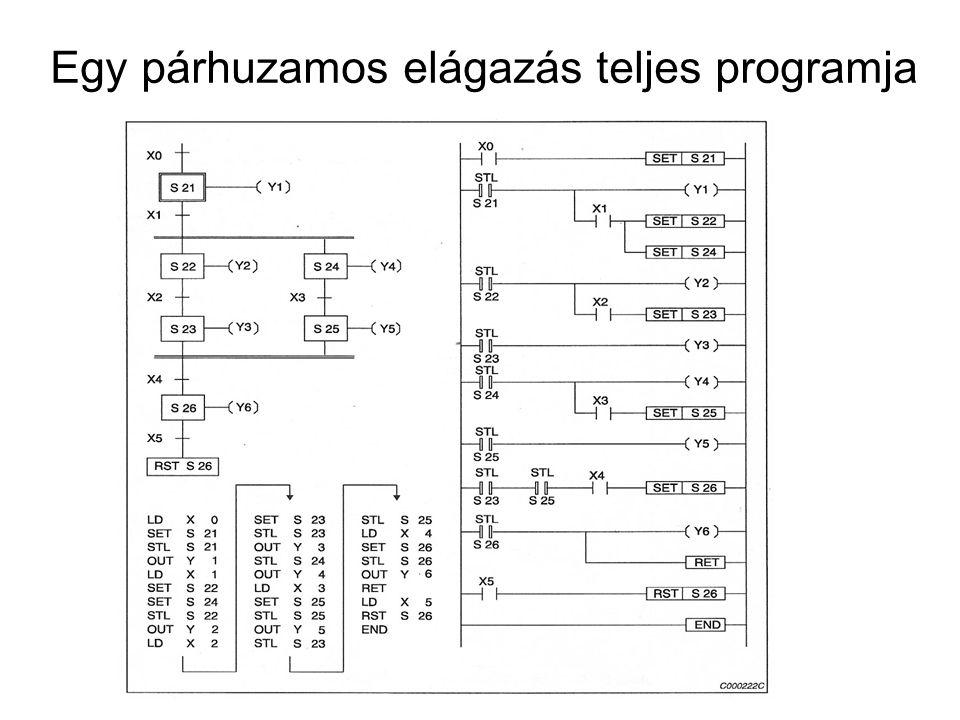 Egy párhuzamos elágazás teljes programja