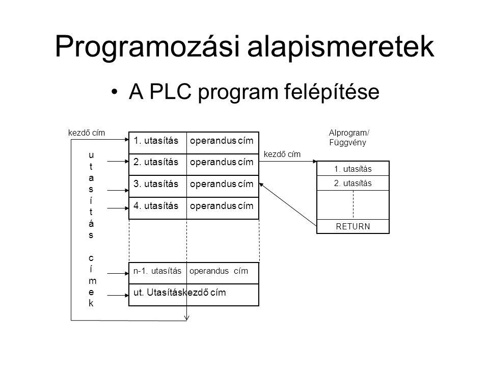 Programozási alapismeretek A PLC program felépítése 1. utasítás operandus cím 2. utasítás operandus cím 3. utasítás operandus cím 4. utasítás operandu
