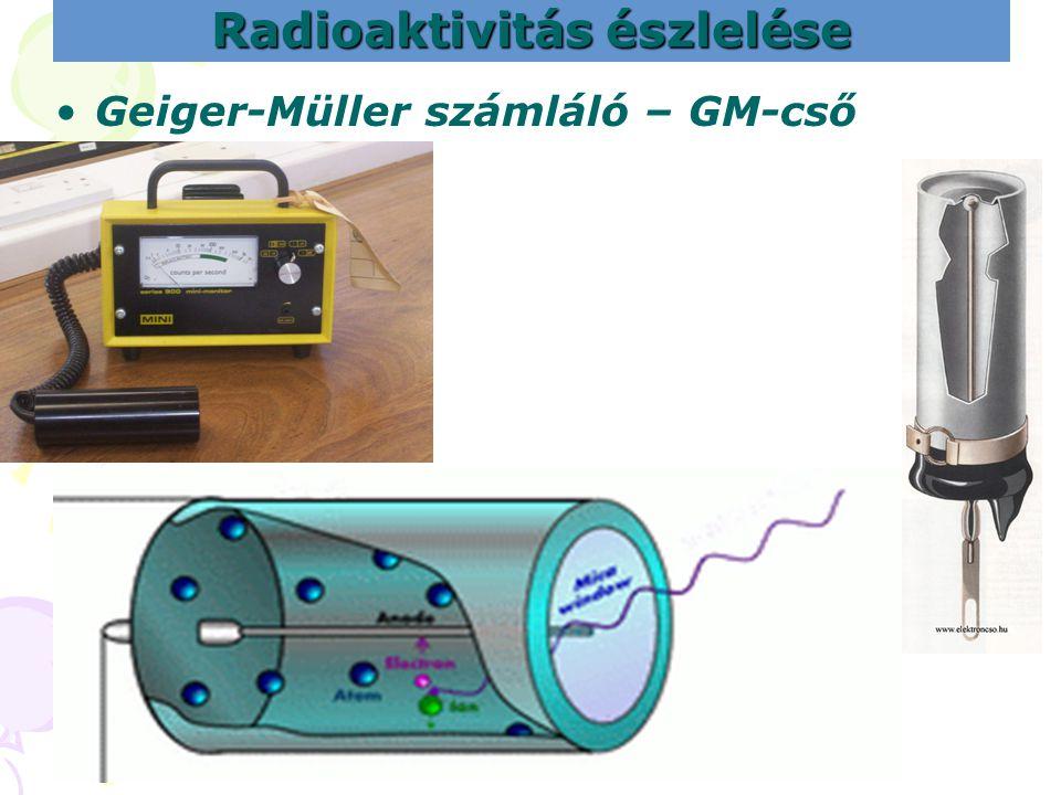 Radioaktivitás észlelése Geiger-Müller számláló – GM-cső