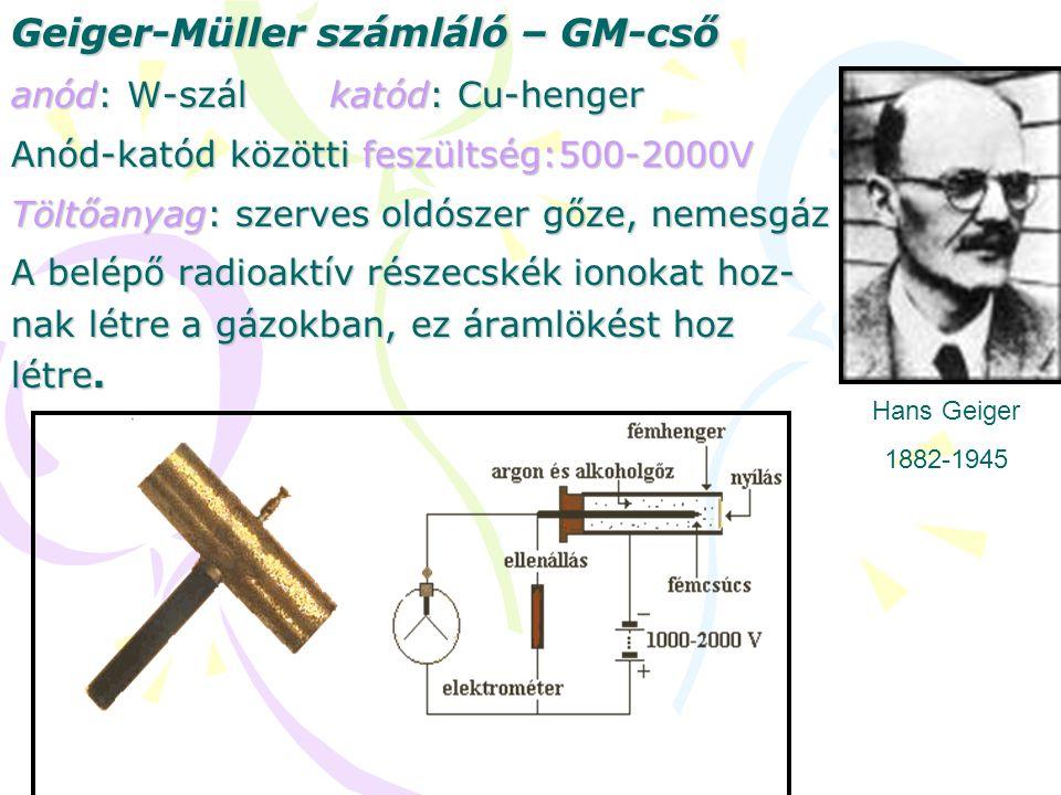 Geiger-Müller számláló – GM-cső anód: W-szálkatód: Cu-henger Anód-katód közötti feszültség:500-2000V Töltőanyag: szerves oldószer gőze, nemesgáz A belépő radioaktív részecskék ionokat hoz- nak létre a gázokban, ez áramlökést hoz létre.