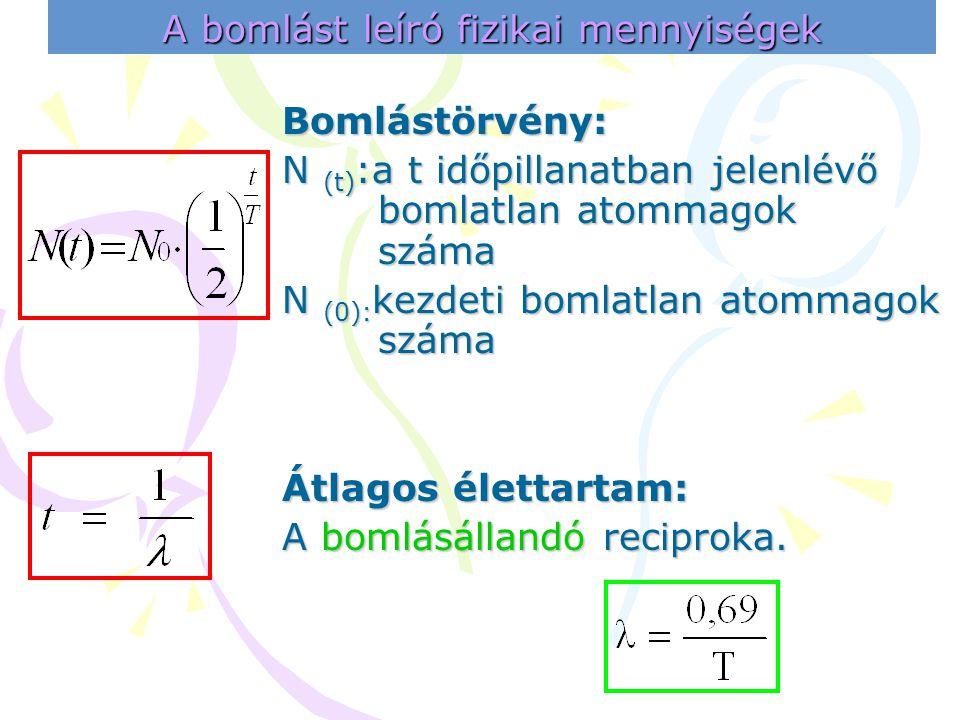 A bomlást leíró fizikai mennyiségek Bomlástörvény: N (t):a t időpillanatban jelenlévő bomlatlan atommagok száma N (0):kezdeti bomlatlan atommagok száma Átlagos élettartam: A bomlásállandó reciproka.