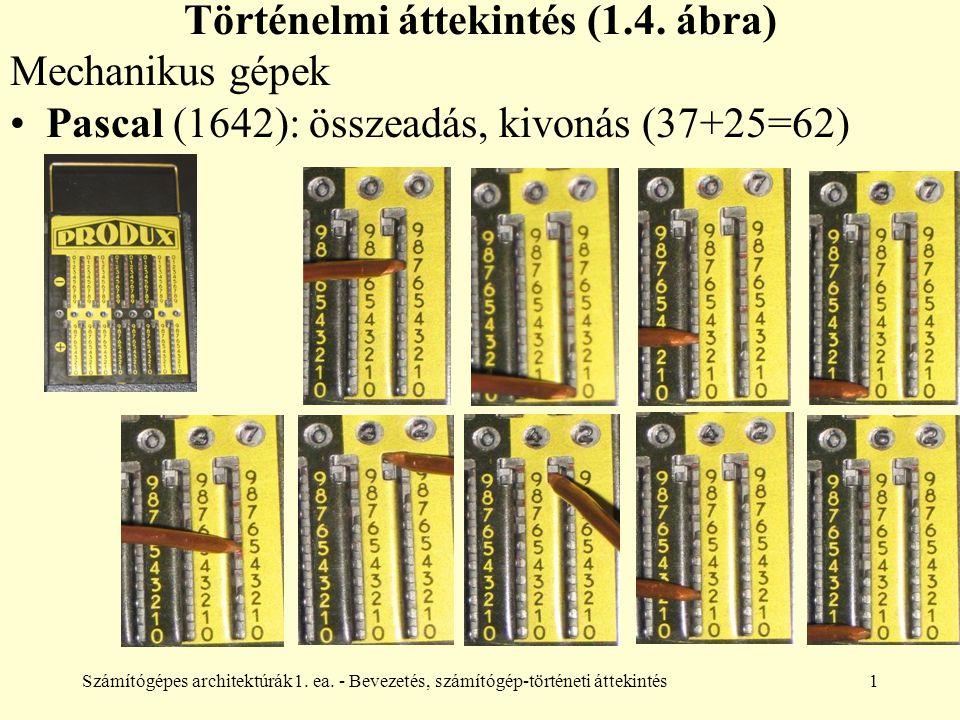 Számítógépes architektúrák1. ea. - Bevezetés, számítógép-történeti áttekintés1 Történelmi áttekintés (1.4. ábra) Mechanikus gépek Pascal (1642): össze