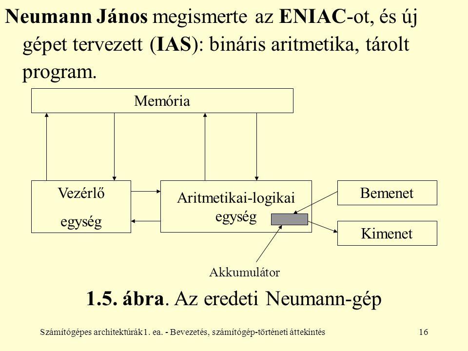 Számítógépes architektúrák1. ea. - Bevezetés, számítógép-történeti áttekintés16 Neumann János megismerte az ENIAC-ot, és új gépet tervezett (IAS): bin