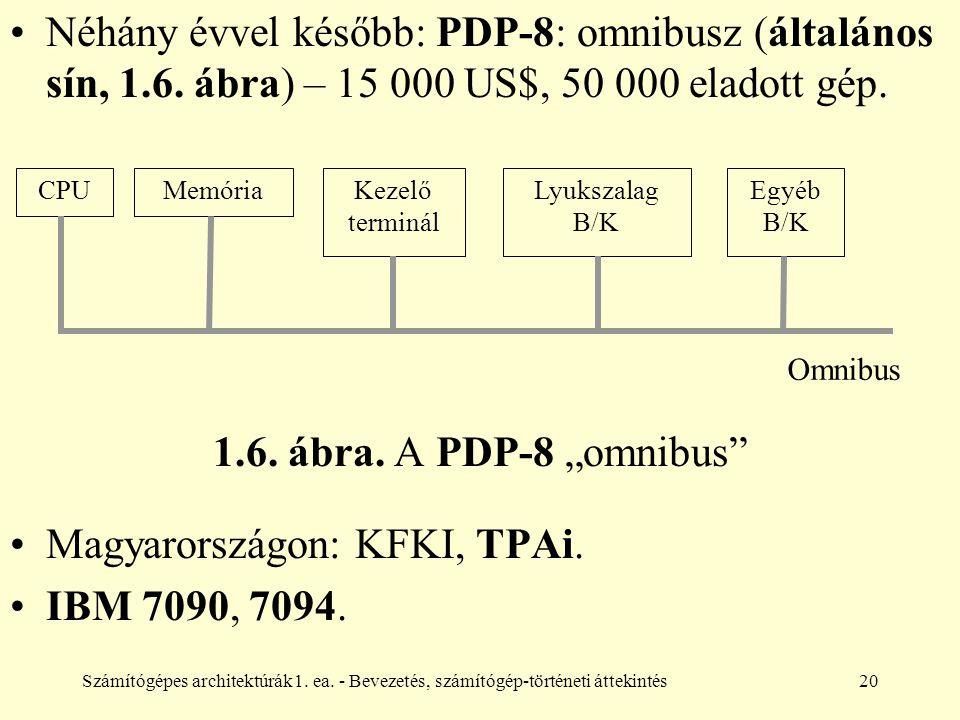 Számítógépes architektúrák1. ea. - Bevezetés, számítógép-történeti áttekintés20 Néhány évvel később: PDP-8: omnibusz (általános sín, 1.6. ábra) – 15 0