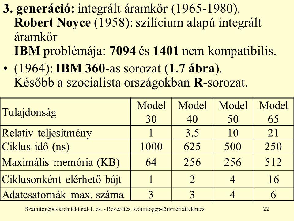 Számítógépes architektúrák1. ea. - Bevezetés, számítógép-történeti áttekintés22 3. generáció: integrált áramkör (1965-1980). Robert Noyce (1958): szil