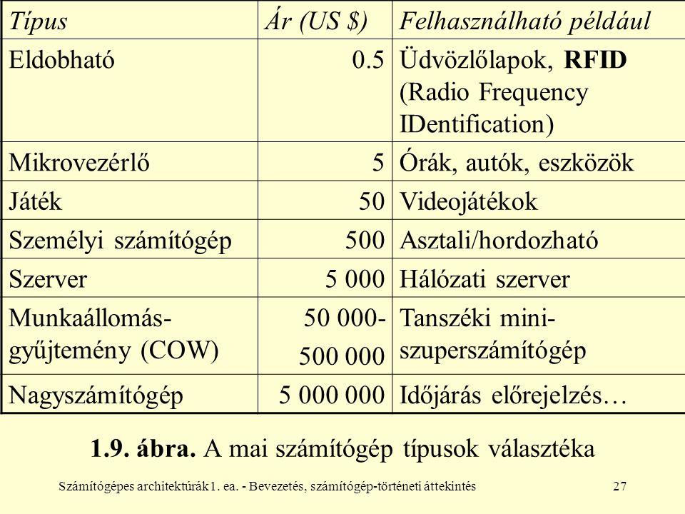 Számítógépes architektúrák1.ea. - Bevezetés, számítógép-történeti áttekintés27 1.9.