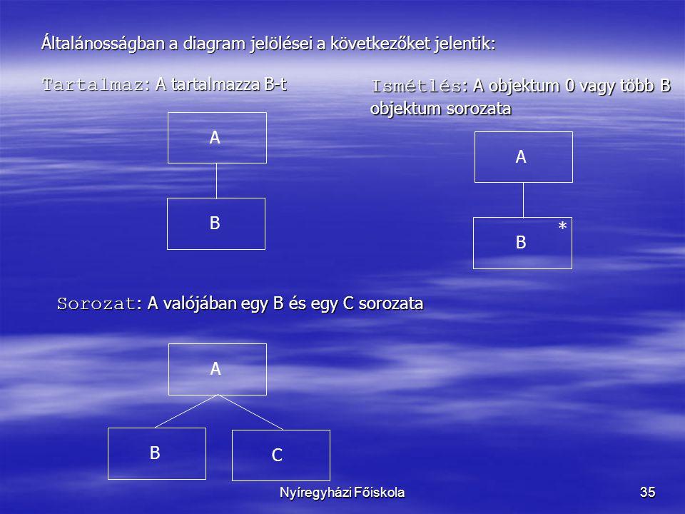 Nyíregyházi Főiskola35 Általánosságban a diagram jelölései a következőket jelentik: Tartalmaz : A tartalmazza B-t B A Sorozat : A valójában egy B és egy C sorozata B C A Ismétlés : A objektum 0 vagy több B objektum sorozata B A *