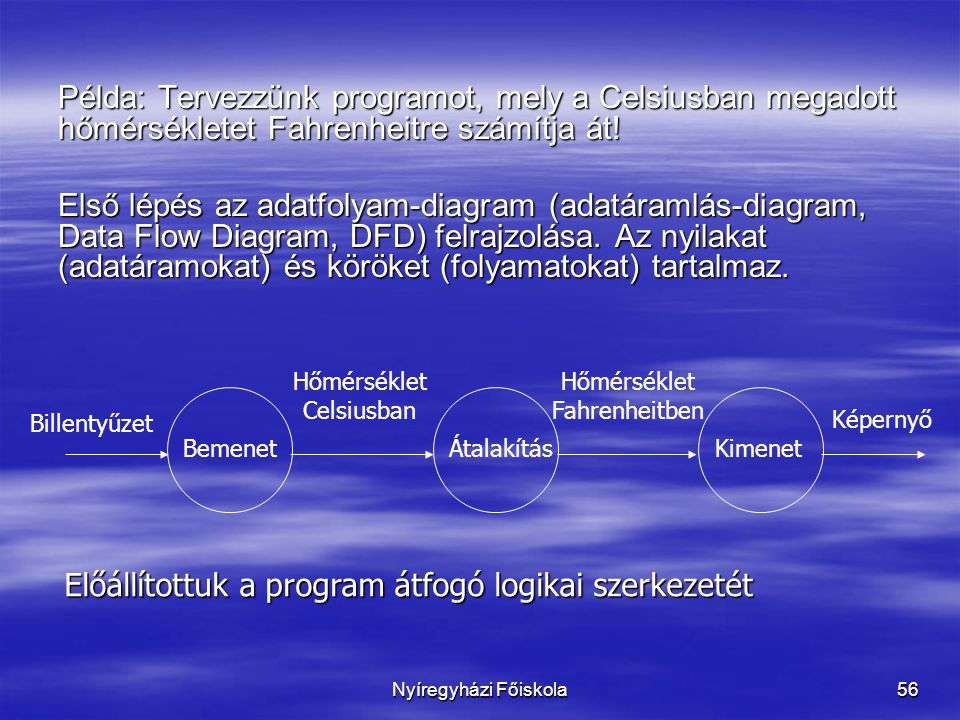 Nyíregyházi Főiskola56 Példa: Tervezzünk programot, mely a Celsiusban megadott hőmérsékletet Fahrenheitre számítja át! Első lépés az adatfolyam-diagra