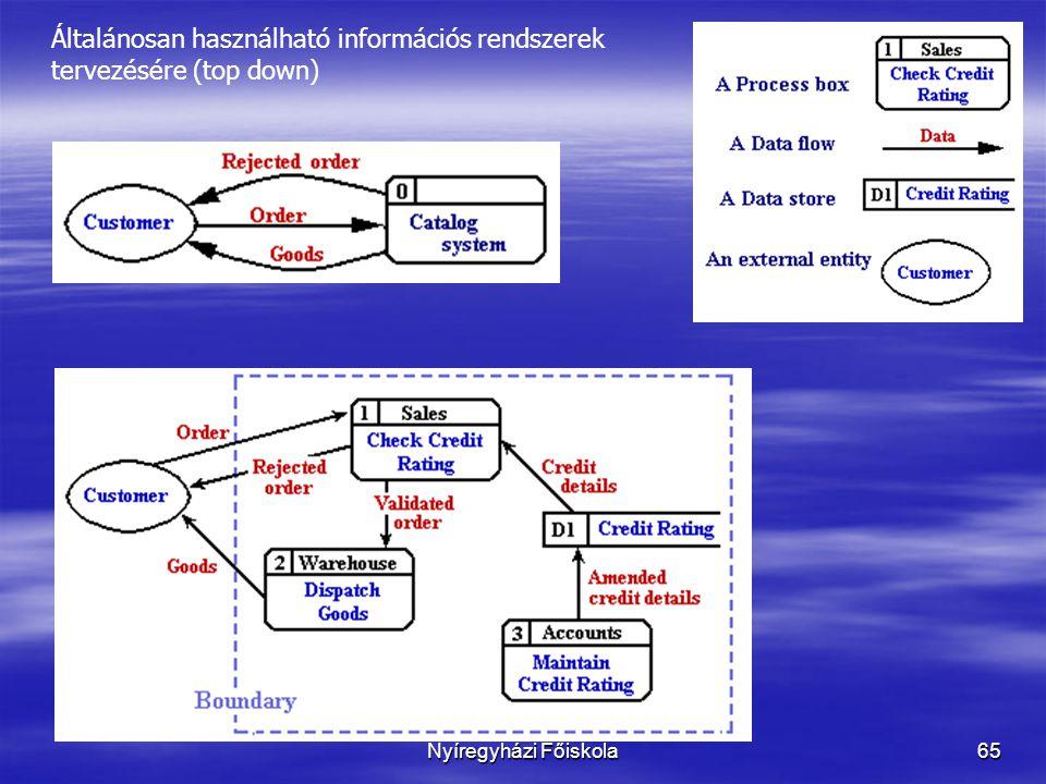 Nyíregyházi Főiskola65 Általánosan használható információs rendszerek tervezésére (top down)