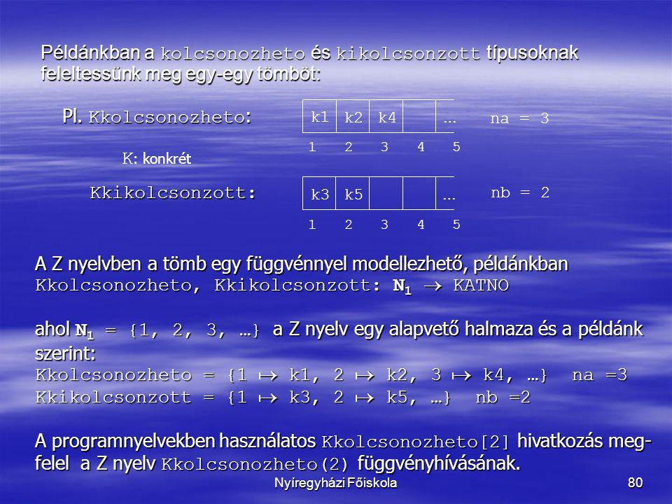 Nyíregyházi Főiskola80 Példánkban a kolcsonozheto és kikolcsonzott típusoknak feleltessünk meg egy-egy tömböt: … 1 2 3 4 5 k1 k2k4 … k3 k5 Pl.