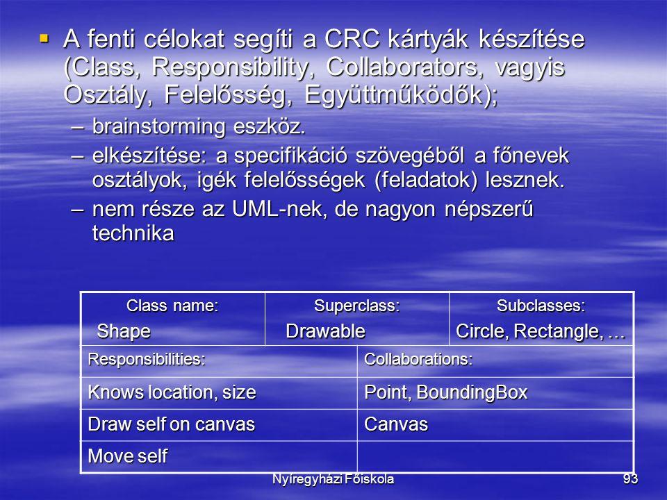 Nyíregyházi Főiskola93  A fenti célokat segíti a CRC kártyák készítése (Class, Responsibility, Collaborators, vagyis Osztály, Felelősség, Együttműködők); –brainstorming eszköz.