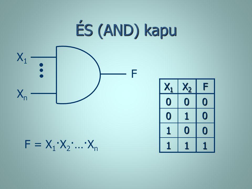 ÉS (AND) kapu X1X1 F = X 1 ·X 2 ·…·X n F XnXn X1X1X1X1 X2X2X2X2F 0 0 0 0 0 1 1 0 1 0 1 1