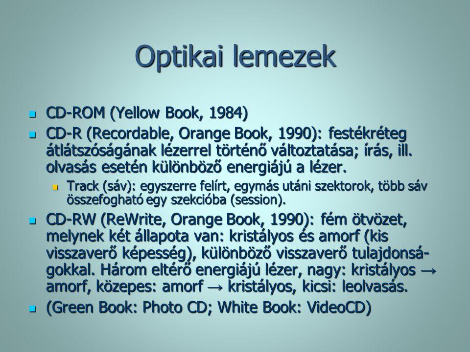 Optikai lemezek CD-ROM (Yellow Book, 1984) CD-ROM (Yellow Book, 1984) CD-R (Recordable, Orange Book, 1990): festékréteg átlátszóságának lézerrel törté