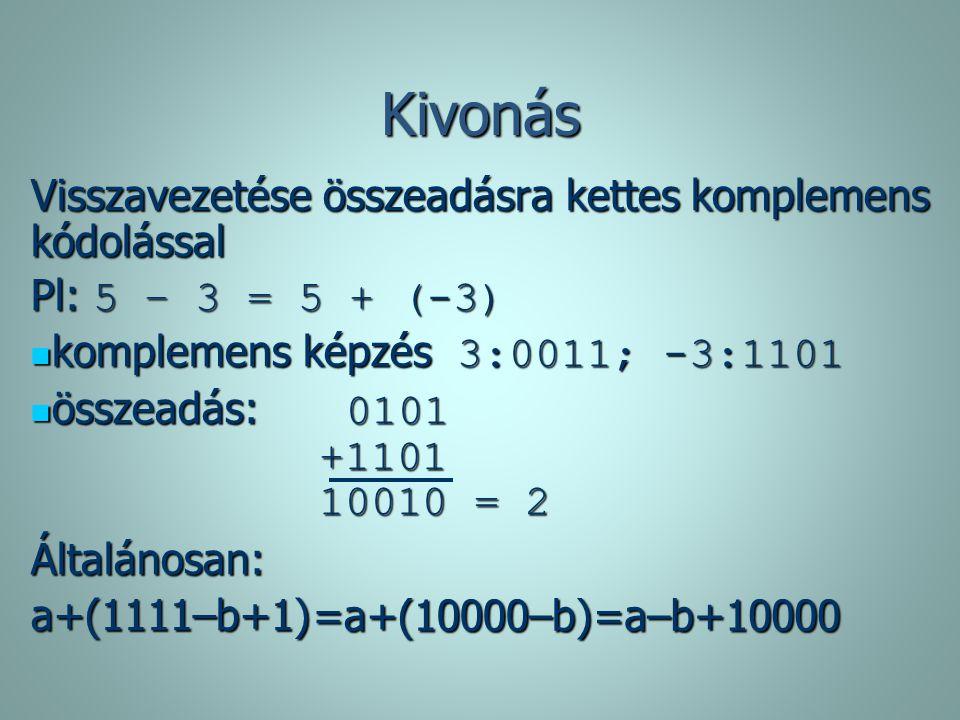 Kivonás Visszavezetése összeadásra kettes komplemens kódolással Pl: 5 – 3 = 5 + (-3) komplemens képzés 3:0011; -3:1101 komplemens képzés 3:0011; -3:11