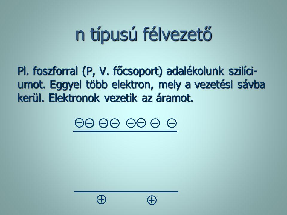 n típusú félvezető Pl. foszforral (P, V. főcsoport) adalékolunk szilíci- umot. Eggyel több elektron, mely a vezetési sávba kerül. Elektronok vezetik a