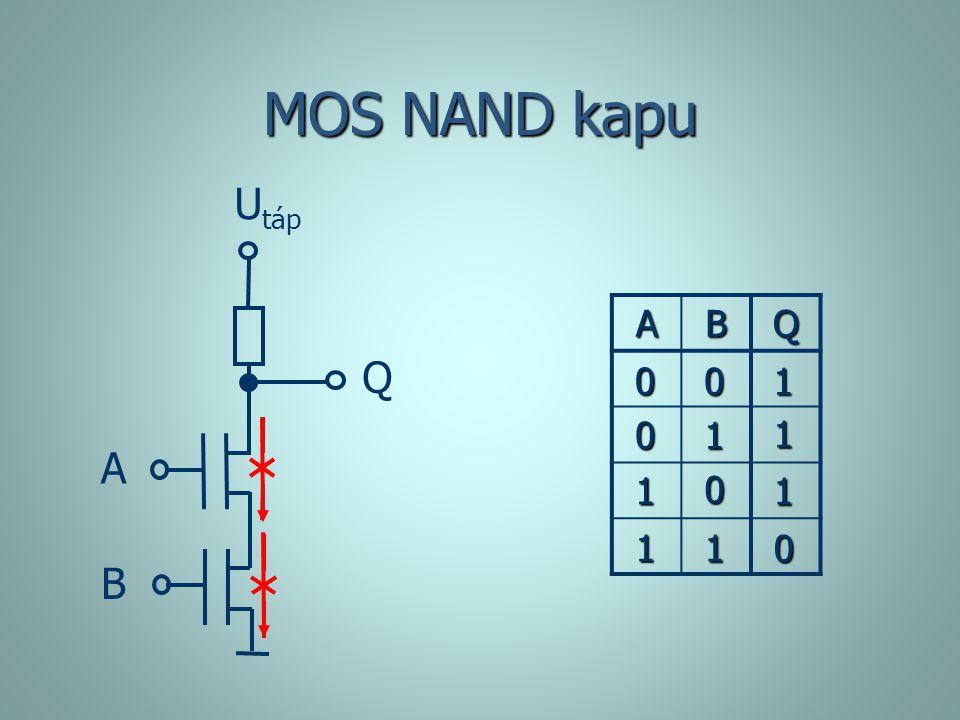 MOS NAND kapu A U táp Q B ABQ 0 0 1 1 1 0 1 0 1 0 1 1