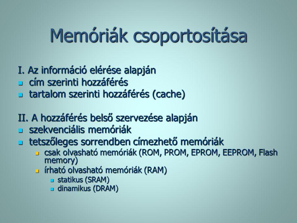 Memóriák csoportosítása I. Az információ elérése alapján cím szerinti hozzáférés cím szerinti hozzáférés tartalom szerinti hozzáférés (cache) tartalom