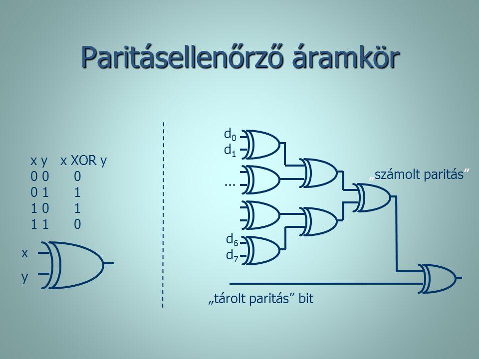 """Paritásellenőrző áramkör x y x y x XOR y 0 0 0 0 1 1 1 0 1 1 1 0 d 0 d 1... """"tárolt paritás"""" bit """"számolt paritás"""" d6d7d6d7"""